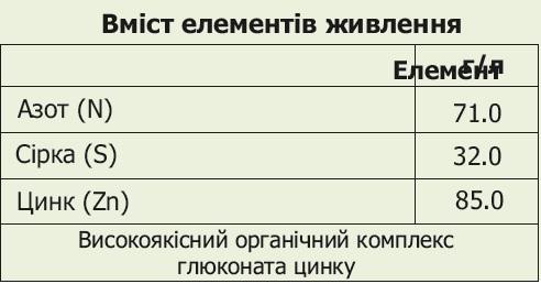 Цинк состав