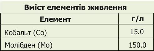 Вуксал Комо состав